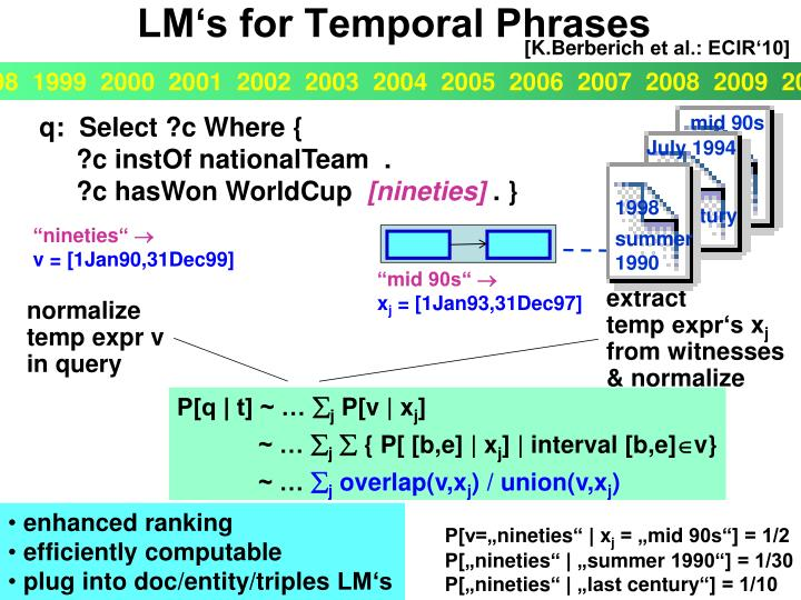 LM's for Temporal Phrases
