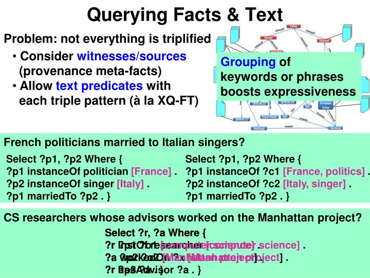 Querying Facts & Text