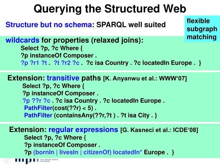 Querying the Structured Web