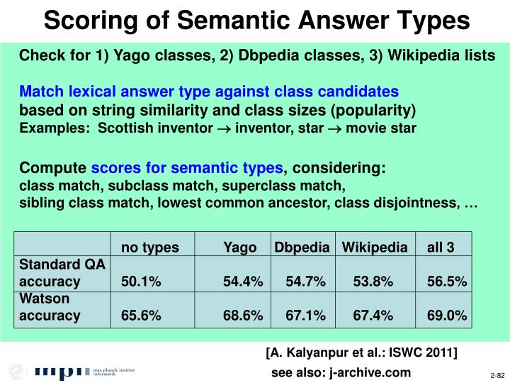 Scoring of Semantic Answer Types