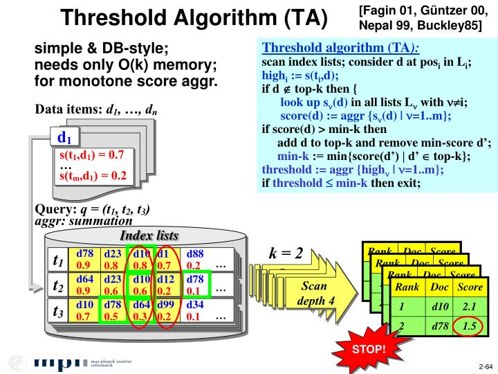 Threshold Algorithm (TA)