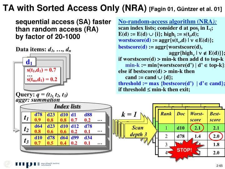 TA with Sorted Access Only (NRA)