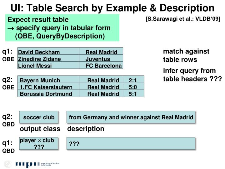 UI: Table Search by Example & Description