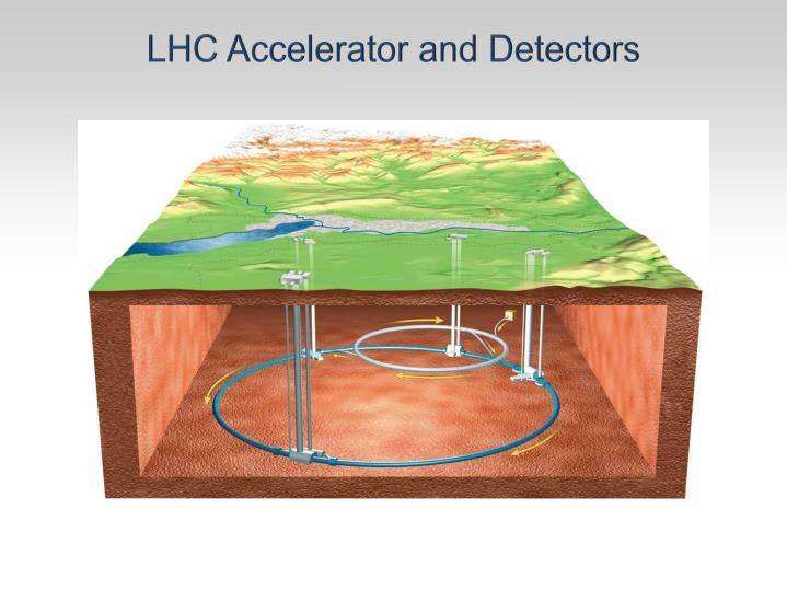 LHC Accelerator and Detectors
