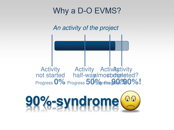 Why a D-O EVMS?