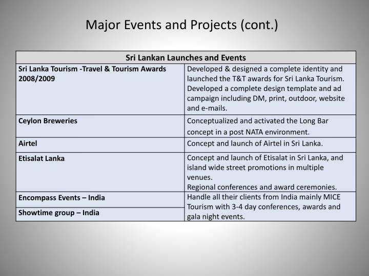 Major Events and Projects (cont.)