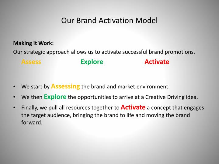 Our Brand Activation Model