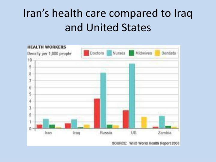 Irans health care compared to Iraq and