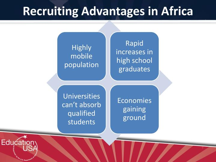 Recruiting Advantages in Africa