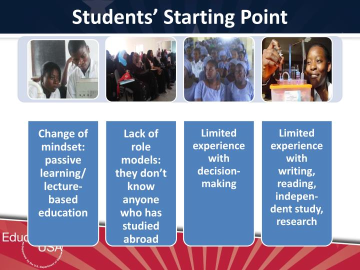 Students starting point