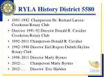 ryla history district 55801