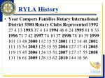 ryla history1