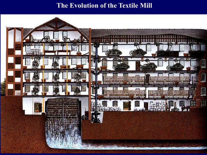 The Evolution of the Textile