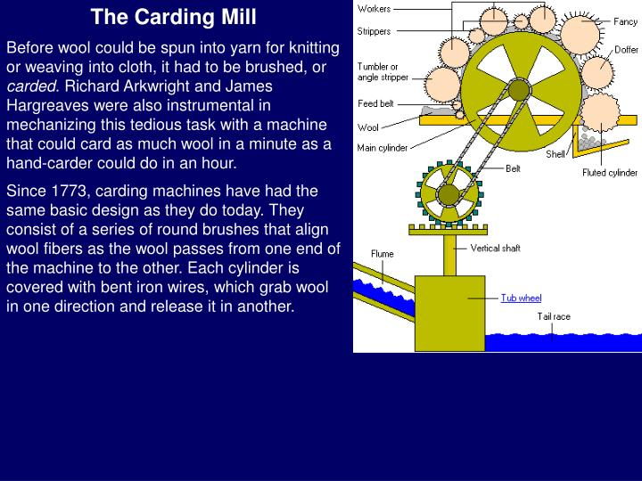 The Carding Mill