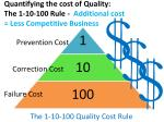 quantifying the cost of quality the 1 10 100 rule additional cost less competitive business