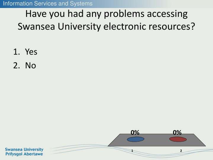Have you had any problems accessing Swansea University electronic resources?