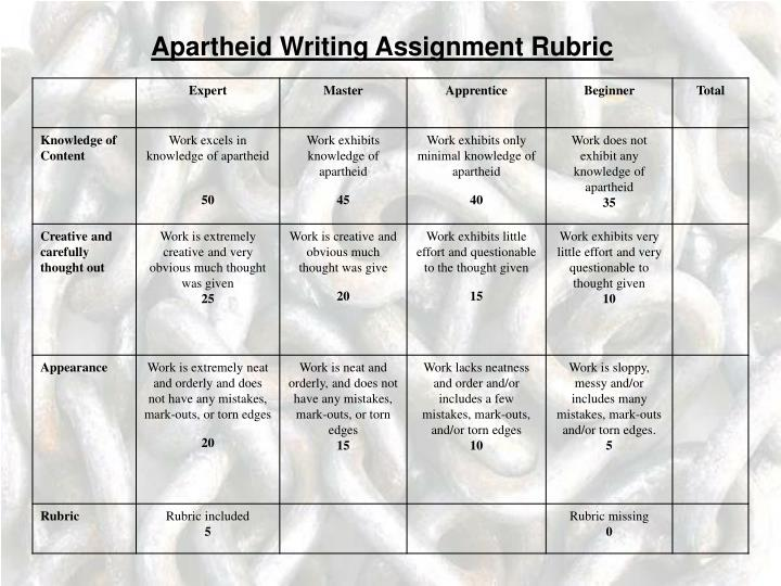 Apartheid Writing Assignment Rubric