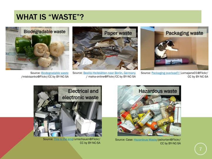 "What is ""waste""?"