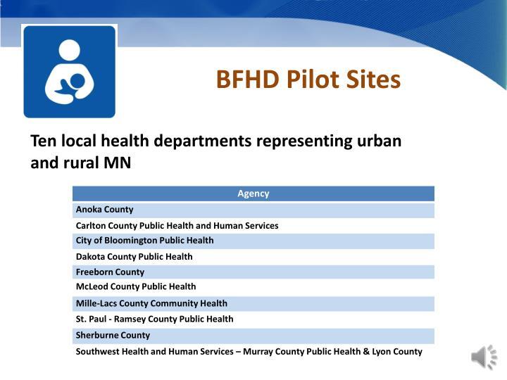 BFHD Pilot Sites