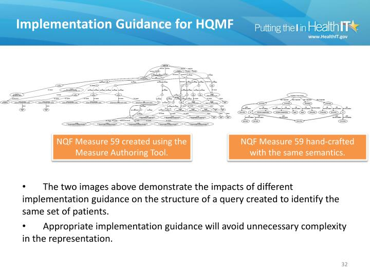 Implementation Guidance for HQMF