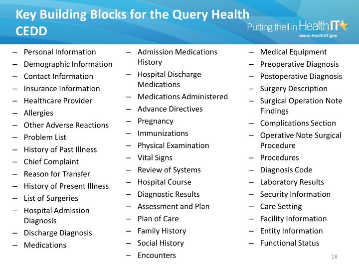 Key Building Blocks for the Query Health CEDD
