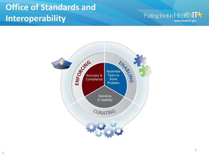 Office of standards and interoperability