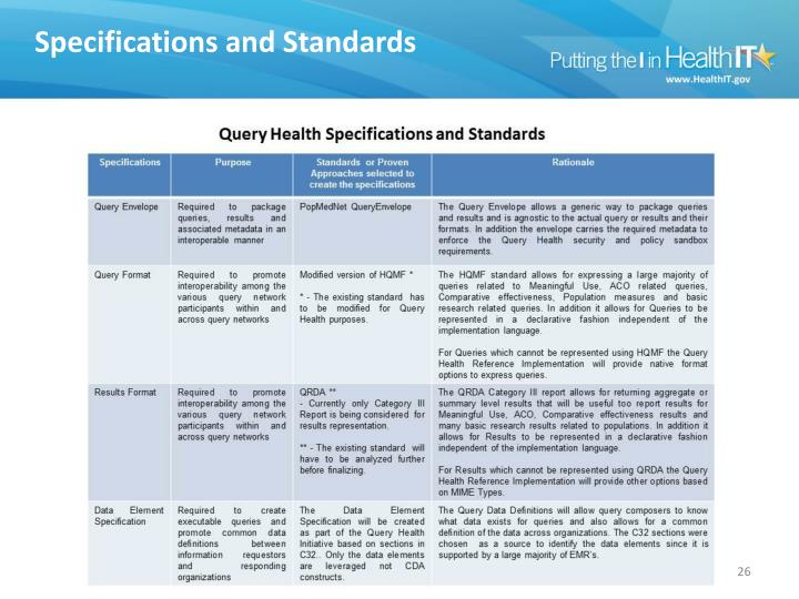 Specifications and Standards
