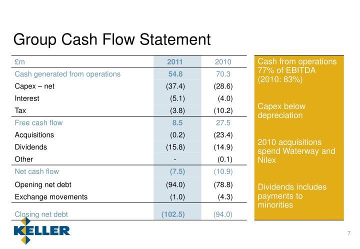 Group Cash Flow Statement