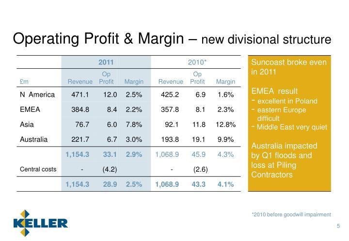 Operating Profit & Margin –