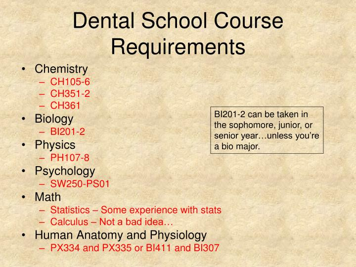 Dental School Course Requirements