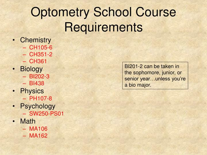 Optometry School Course Requirements
