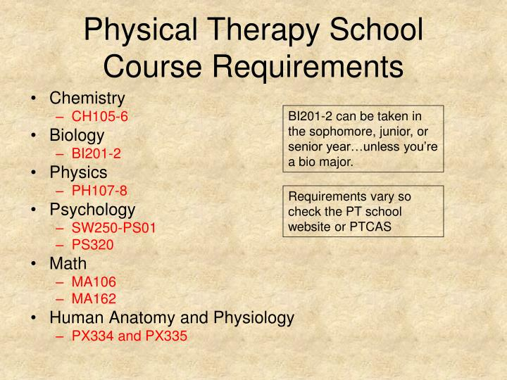 Physical Therapy School Course Requirements