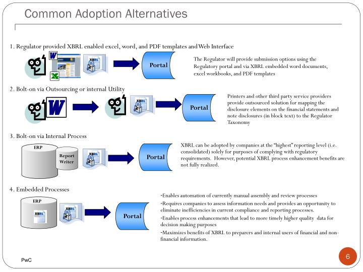 Common Adoption