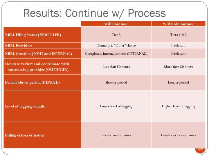 Results: Continue w/ Process