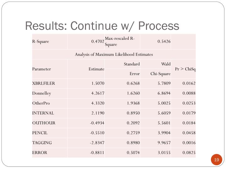 Results: Continue w/ Process