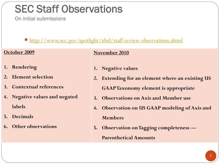 SEC Staff Observations