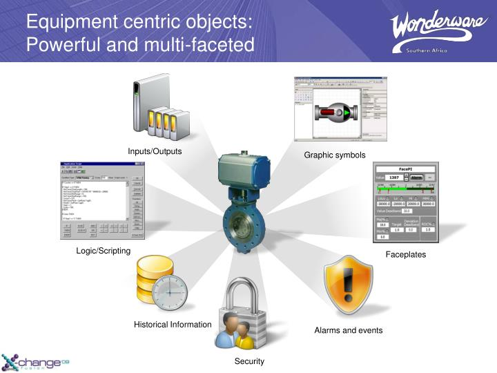 Equipment centric objects: