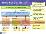 manufacturing systems legacy