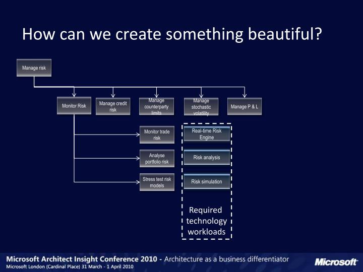 How can we create something