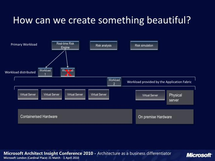 How can we create something beautiful?