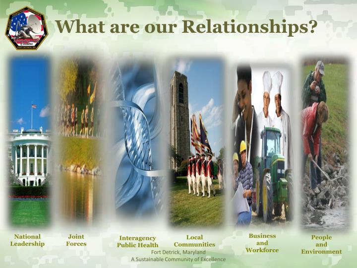 What are our Relationships?