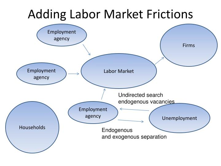Adding Labor Market Frictions