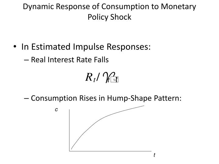 Dynamic Response of Consumption to Monetary Policy Shock