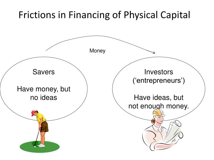 Frictions in Financing of Physical Capital