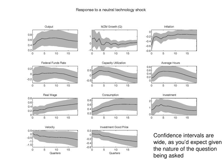 Confidence intervals are