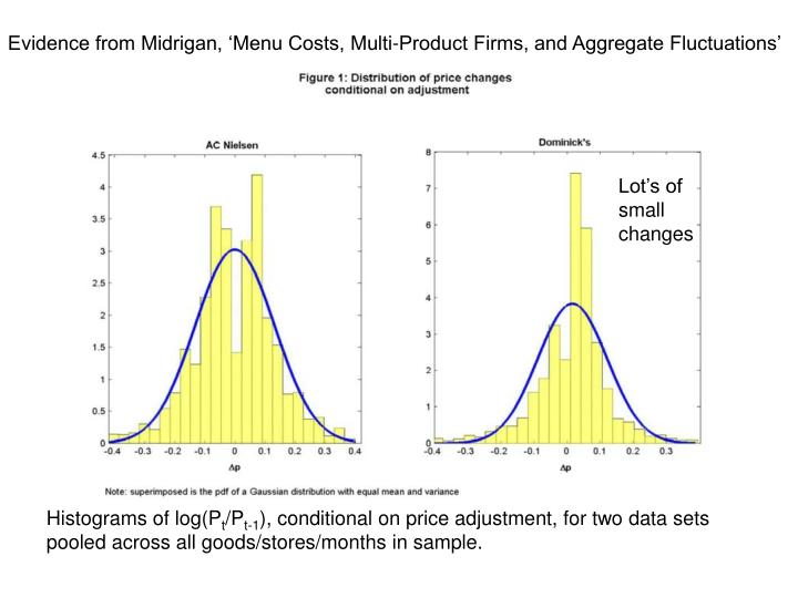 Evidence from Midrigan, 'Menu Costs, Multi-Product Firms, and Aggregate Fluctuations'
