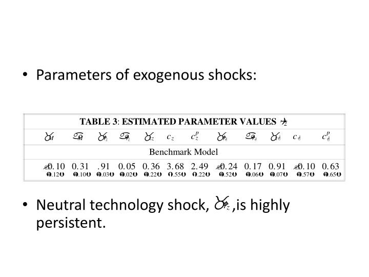 Parameters of exogenous shocks: