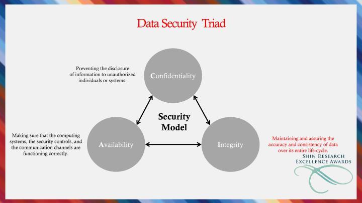 Data Security  Triad