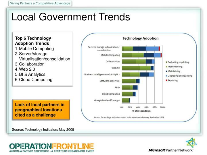 Local Government Trends