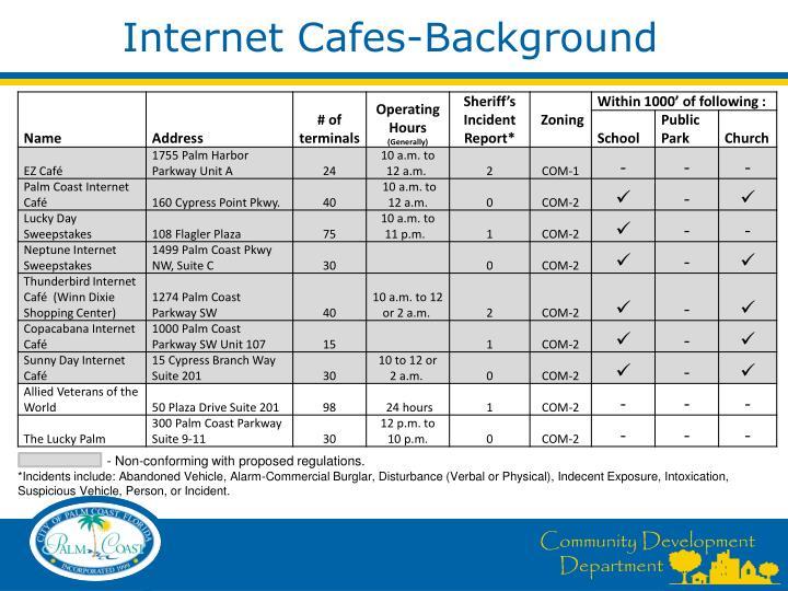 Internet Cafes-Background